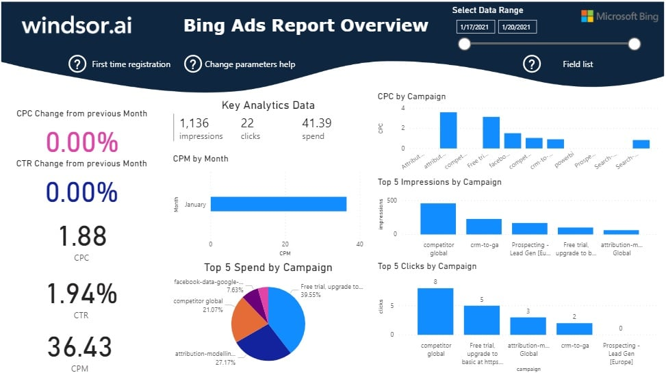 Bing Ads Report Overview